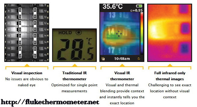 Infrared-fluke-thermometer